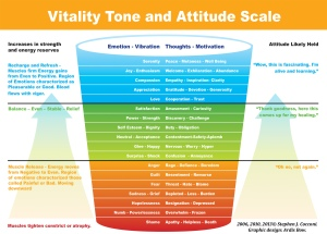 Vitality_Tone-new