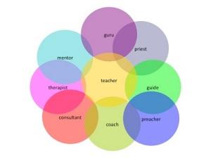Teacher-Roles