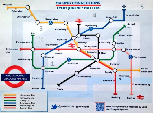 Making Connections, map by Jamie Lee Clark