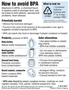 how-to-avoid-bpa