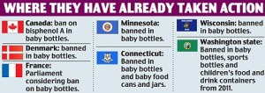 laws against BPA global