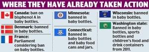 laws against BPA global