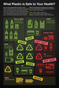 what-plastic-is-safe-to-your-health_51c162fd8fd81