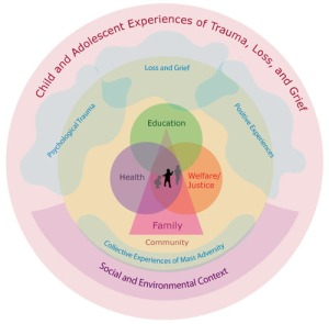 20_circle_TLG network model_Lives of Children_24_07_08