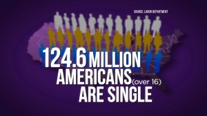 single stats
