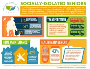 social-isolated-seniors