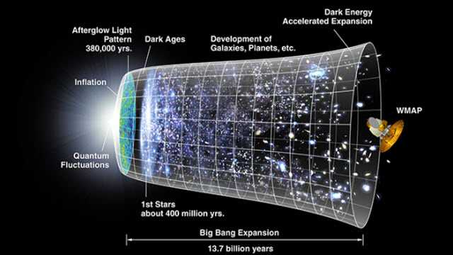 Latest news in paralleluniverses andor the multiverse according cosmic inflation discovery fandeluxe Images