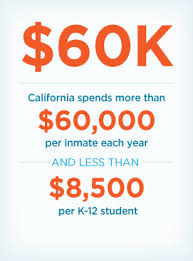 costs prison v education CA