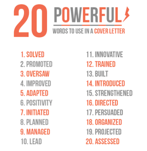 cover-letter-words