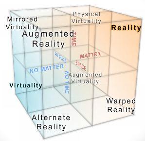 many realities