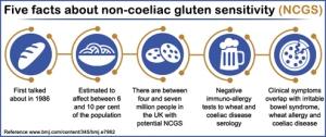 noncoeliac_gluten_sensitivity