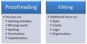 proofreading-details-1