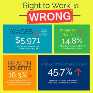 right-to-work-is-wrong_issuebanner