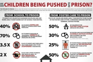 school-to-prison-pipeline