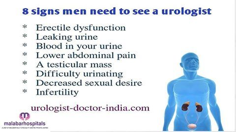 why see a urologist